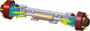HYDRAULIC-STEERING-AXLES-1000-colori